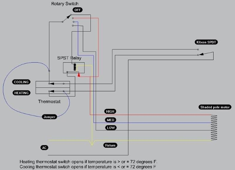 20 Amp Wiring Diagram For Ptac Ezgo Gas Cart Wiring Diagram Deviille Losdol2 Jeanjaures37 Fr