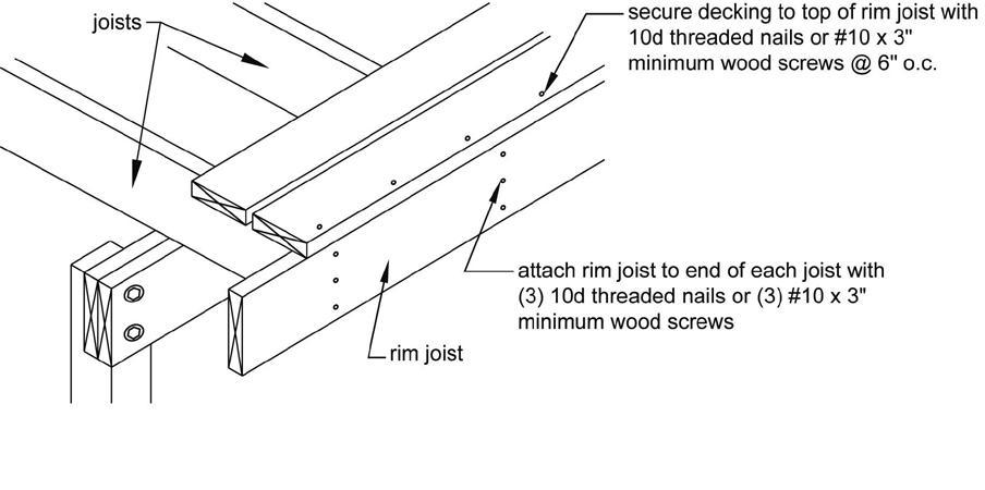 Post and beam attachment-relationtorimoist.jpg