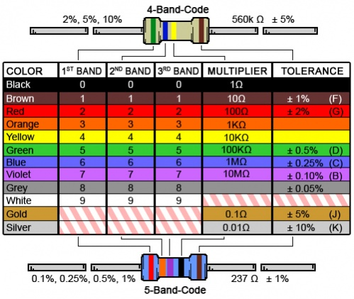 Circuit Board on Tankless Water Heater Issue?-resistor-color-chart.jpg