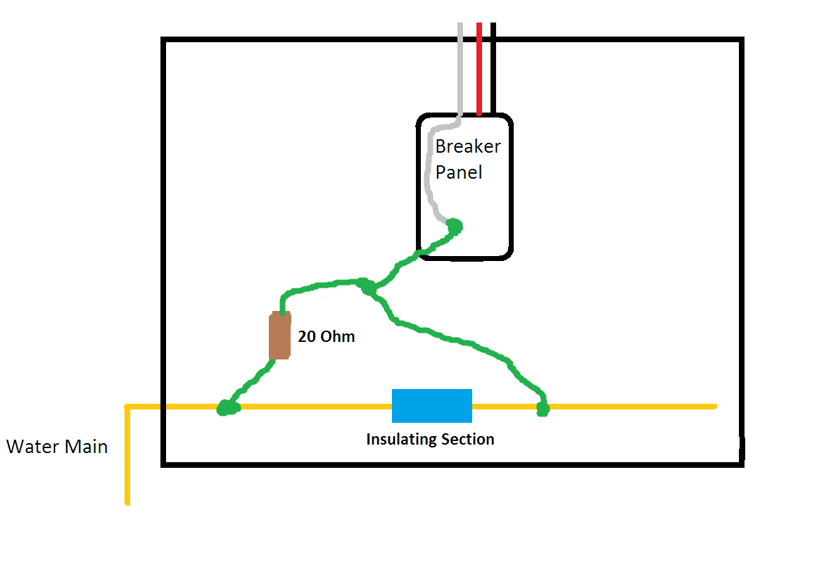 plumbing current and grounding question - electrical - page 4