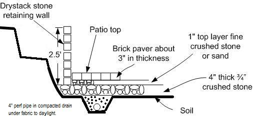 dry stack natural stone retaining wall-retainingwall2.jpg