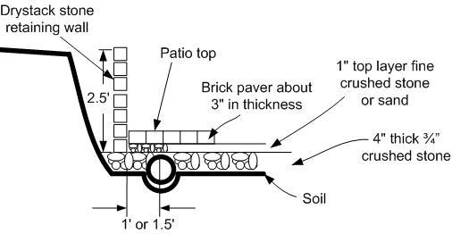 dry stack natural stone retaining wall-retainingwall3.jpg