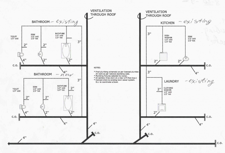 plumbing venting diagrams plumbing installation diagrams
