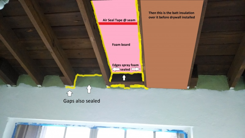 Miami Vaulted Ceiling Insulation Need To Seal Roof Edit Jpg