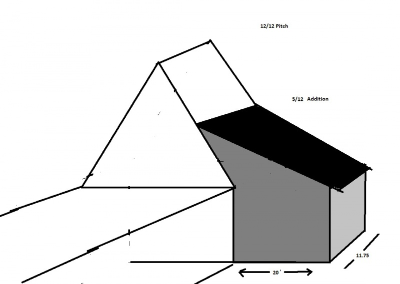 Roof Designs For Addition Jpg