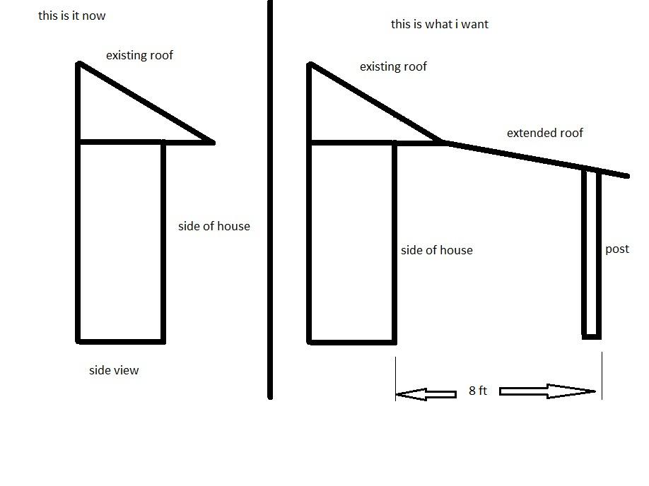 extending a roof-roof.jpg