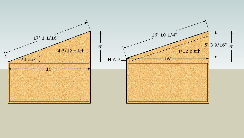 Finding length of gable boards carpentry diy chatroom for Roof pitch 4 12