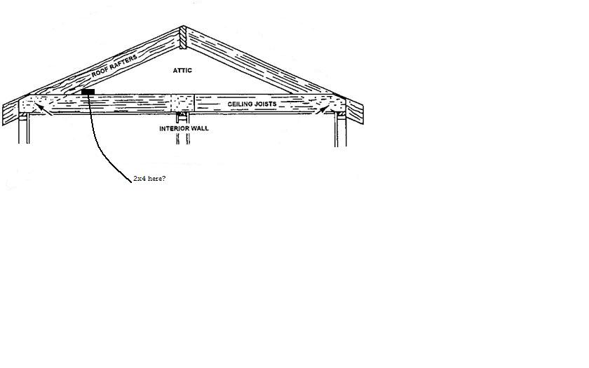 Temporary wall support question-roof-support.jpg