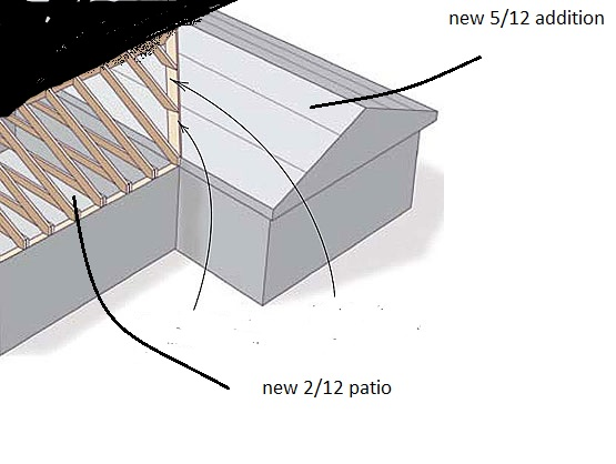 Roof Framing Problem - Building & Construction - DIY Chatroom Home ...