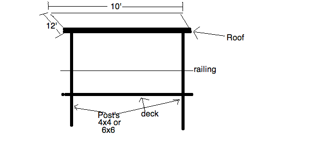 Building Shed Roof Over Deck Roof2 Png