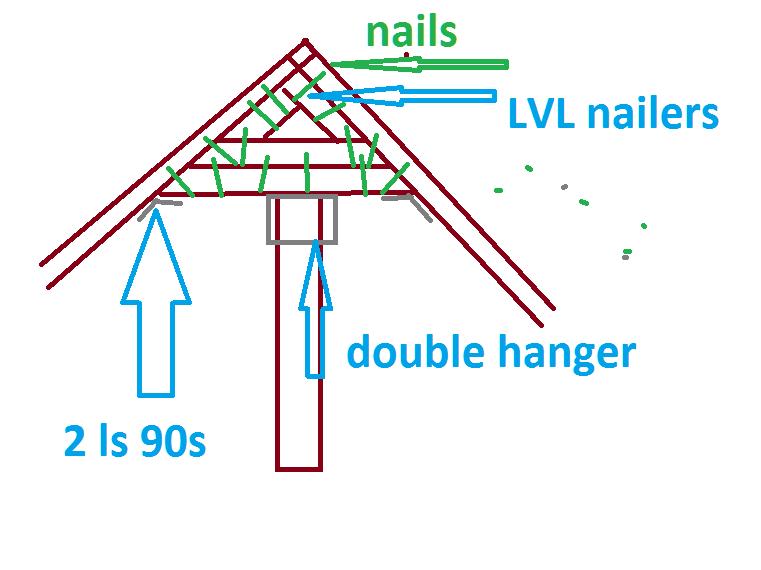 Hanger for corner joist installation-rsz-1.png