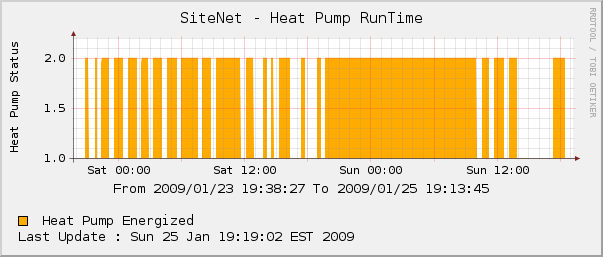 HVAC - Airflow Issue-runtime.png