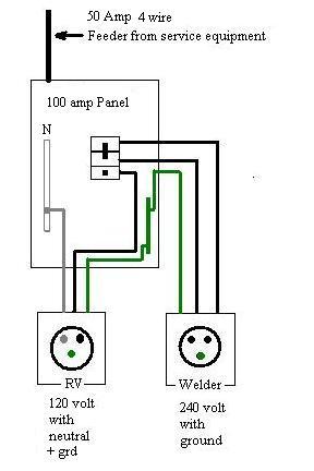 Wiring 50 Amp Rv Breaker - Wiring Diagram •