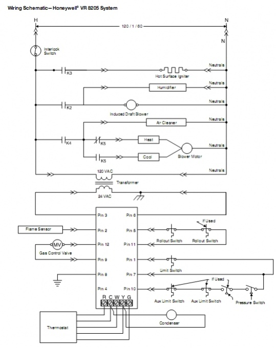 Whirlpool furnace control board question-sch1.jpg