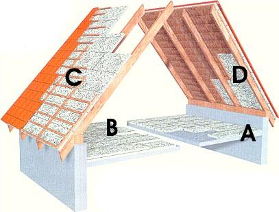 Attic Foam Board Insulation Roofing Siding Diy Home