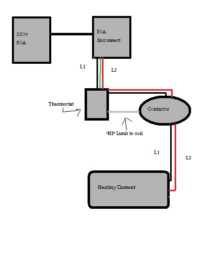 understanding this wiring schematic - electrical