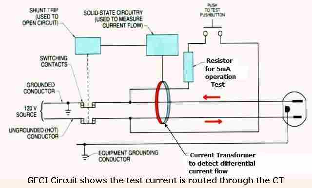 Home inspector says GFCIs are not wired correctly!!!-schematic-gfci.jpg