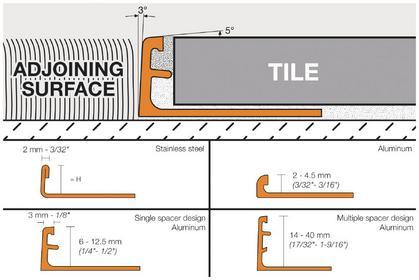 Tile To Linoleum To Tile Tiling Ceramics Marble Diy