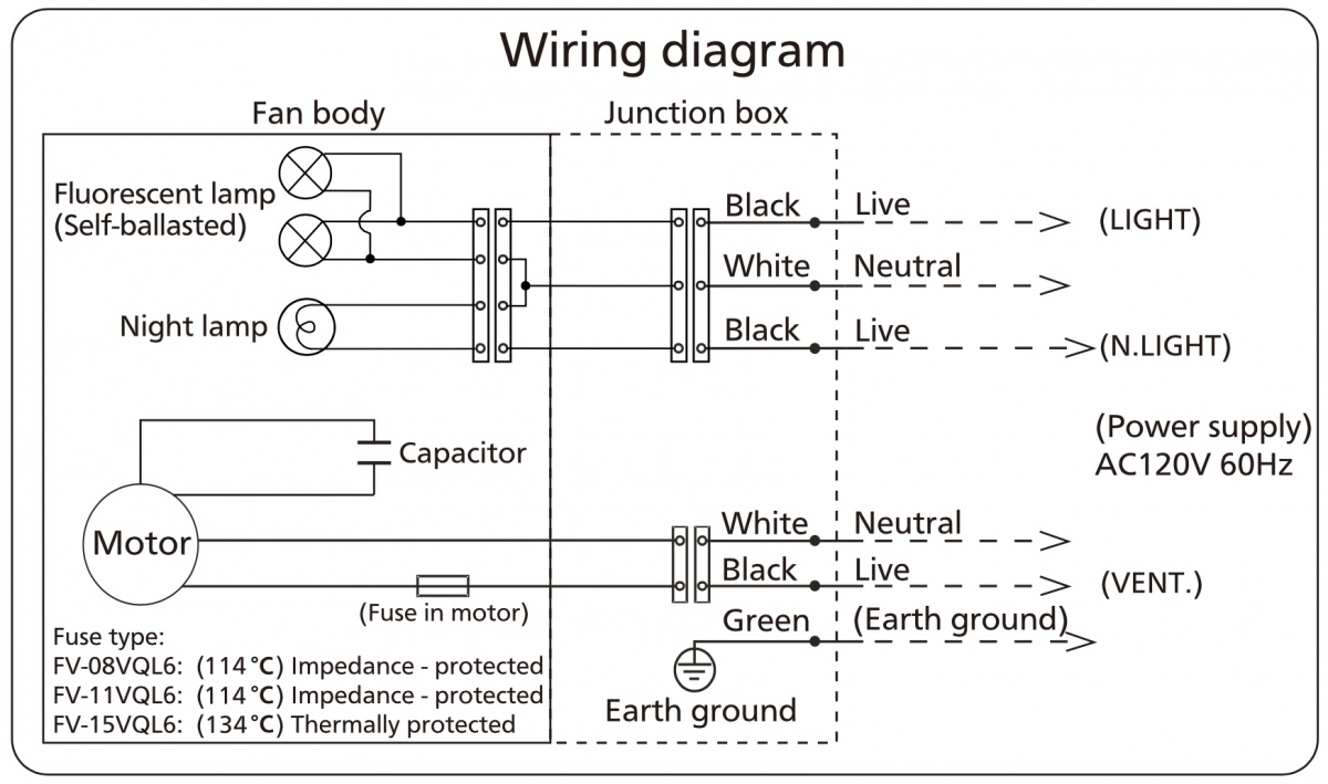 Bathroom Electrical Wiring Diagram from www.diychatroom.com