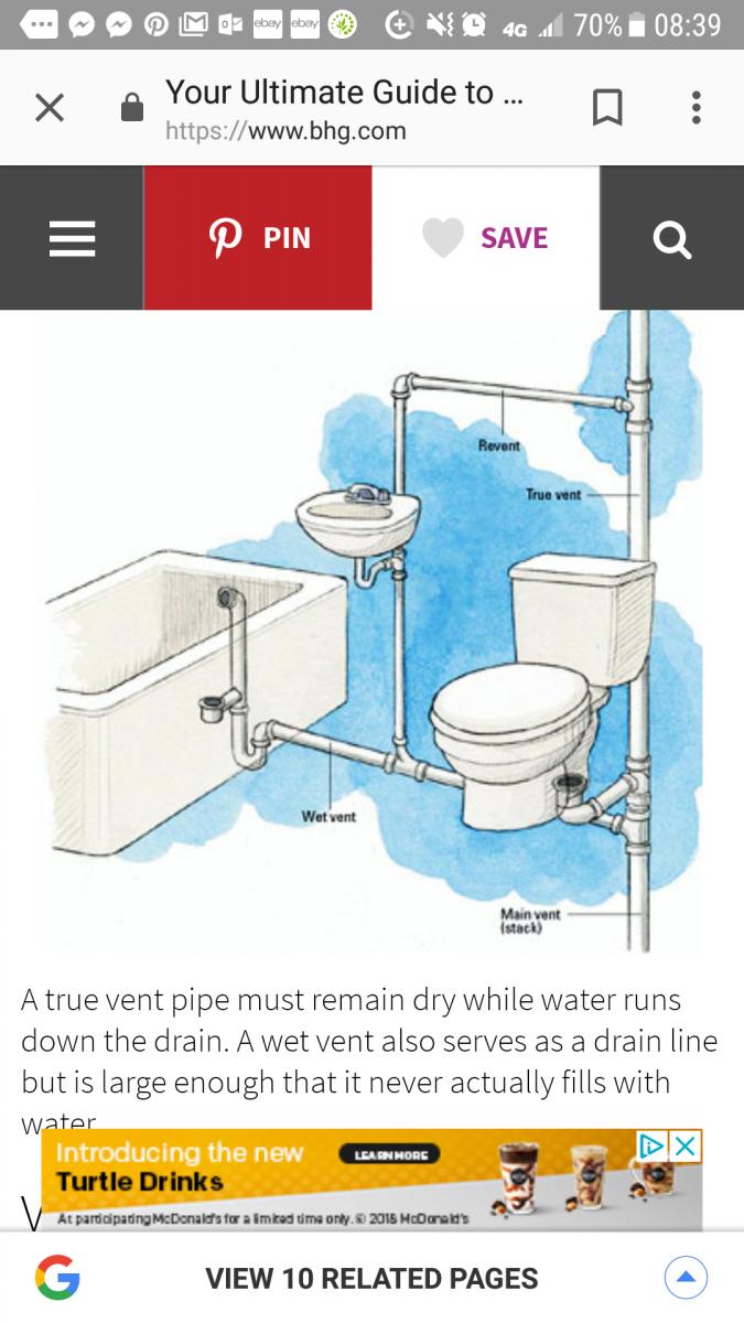 Amazing Tub Shower Rough In Crest Bathtub Ideas
