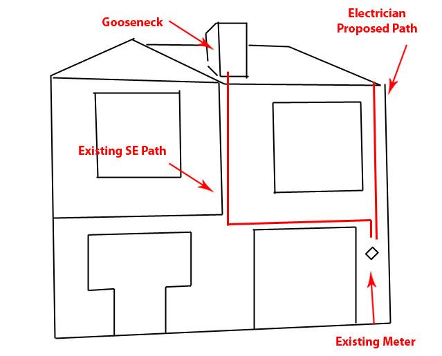 SE Conduit & Meter placement-se-path2.jpg