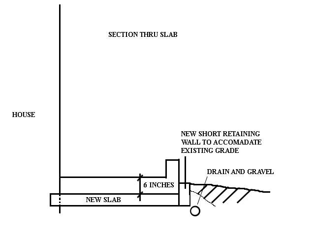 Suggestion for new sidewalk slab-section.jpg