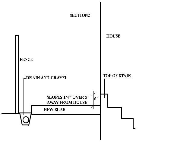 Suggestion for new sidewalk slab-section2.jpg