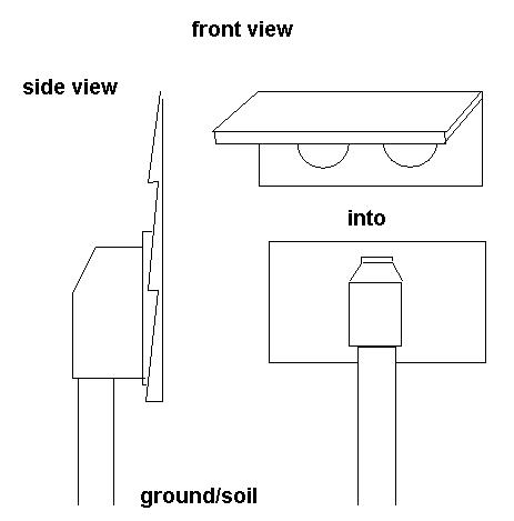 Security options for exterior outlet-secure-outlet.jpg