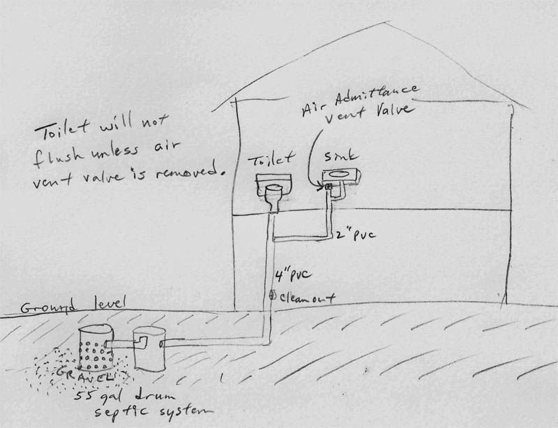 Air admittance vent with septic system.-septic-skech.jpg
