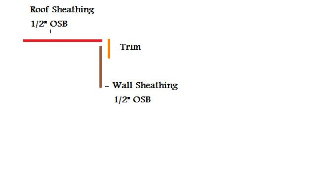 Sheathing-sheathing.jpg