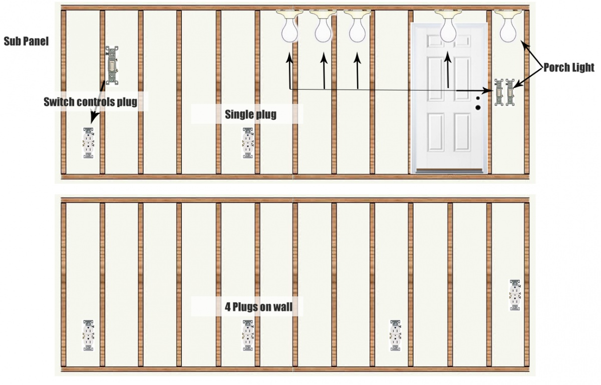 Installing Subpanel Electrical Diy Chatroom Home Improvement Forum Wiring A To Shoplayout