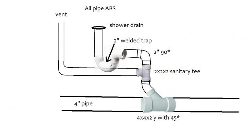Is this legal-shower-drain.jpg