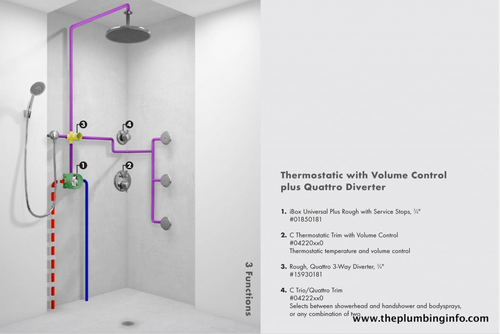 Plumbing help!-shower-installation-examples-page-3-1-1024x685.jpg
