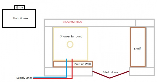 Older basement shower needs remodel.  Questions about showers and concrete blocks.-shower.jpg