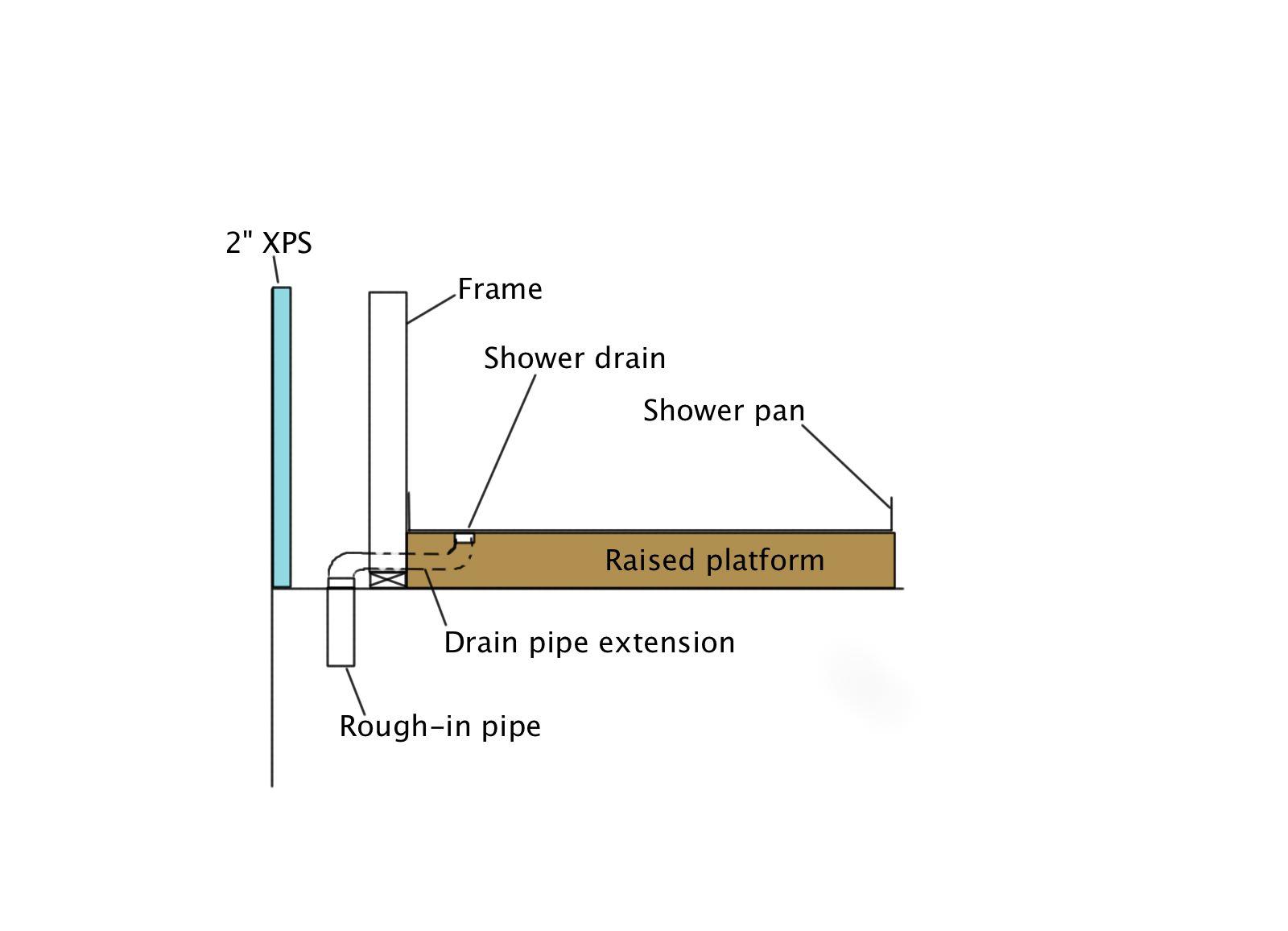 Planning For Basement Bathroom-showerdrain.jpg