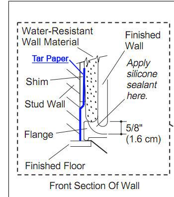 Shower Wall Waterproofing Kitchen Amp Bath Remodeling
