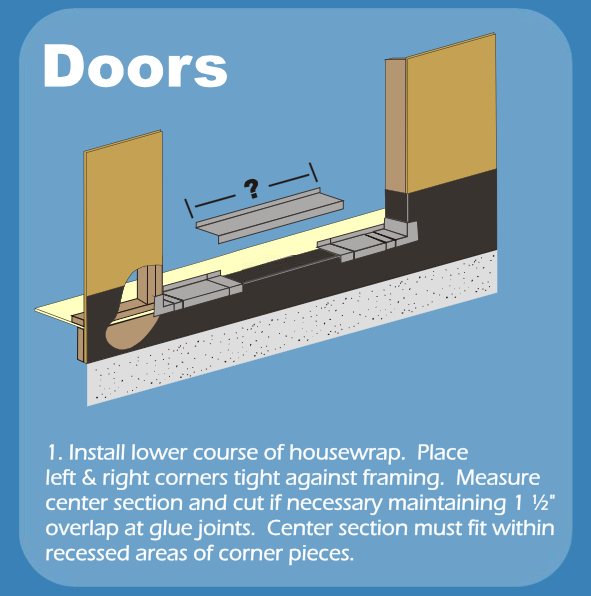 Exterior Door Sill Pan Installation Exterior Door Sill Pan Bronze Adjustable Sill How To