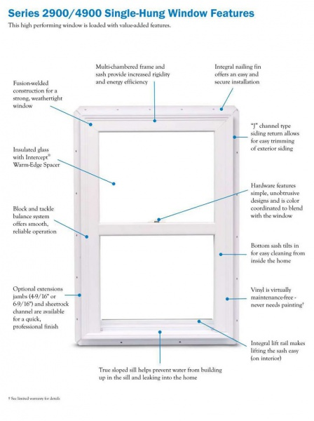 Exterior Trim For Silver Line Windows Windows And Doors