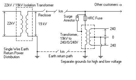 My electrical adventure from a few days ago-single-wire-tx.jpg