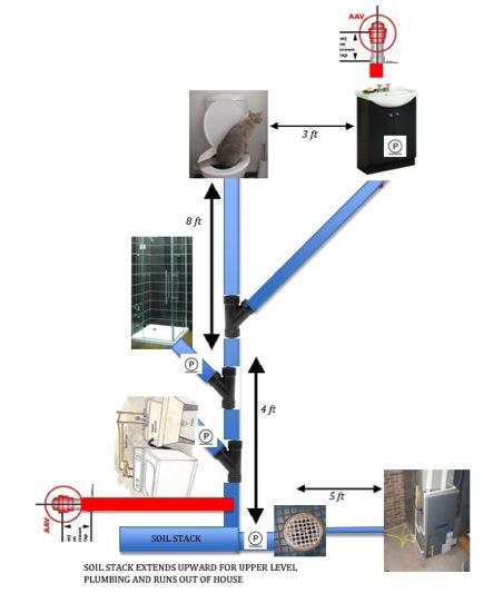 Basement Bathroom Plumbing for a Rookie-sketch-1.jpg