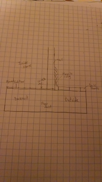 Moisture Content Hardwood Install-sketch.jpg