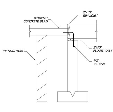 How to replace a rotten rim joist behind a raised concrete slab-sketch.jpg