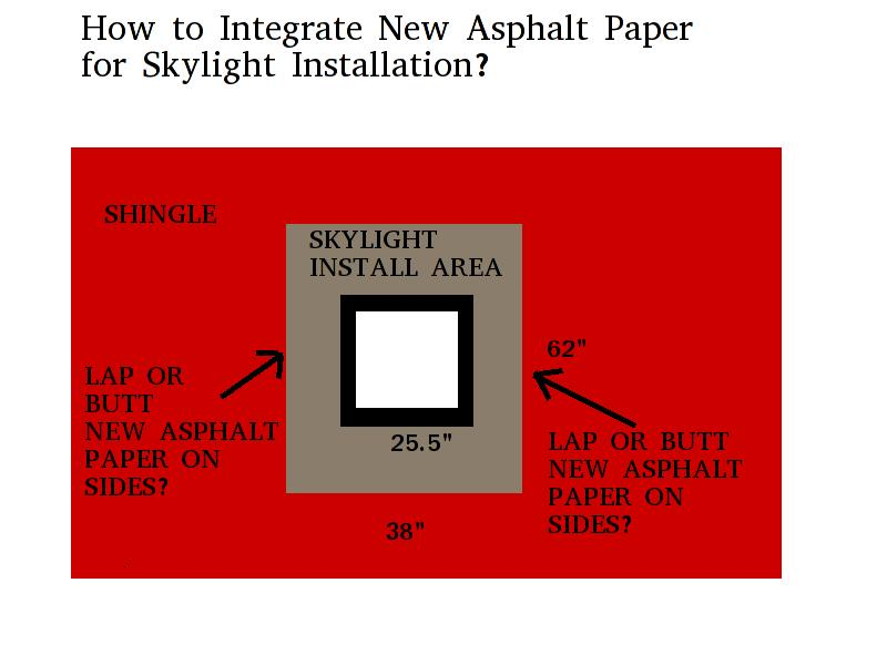 Skylight Install How To Retrofit New Asphalt Paper