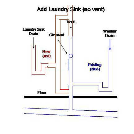 Adding Laundry Sink To Washer Drain - VENT? - Plumbing - DIY Home ...