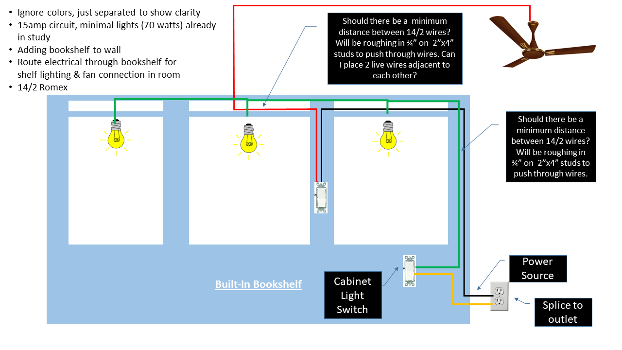 Routing 2 electrical 14/2 cables in a bookshelf-slide1.png