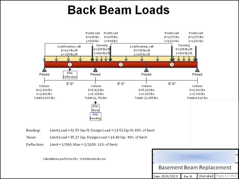 The Beam Project-slide12.jpg
