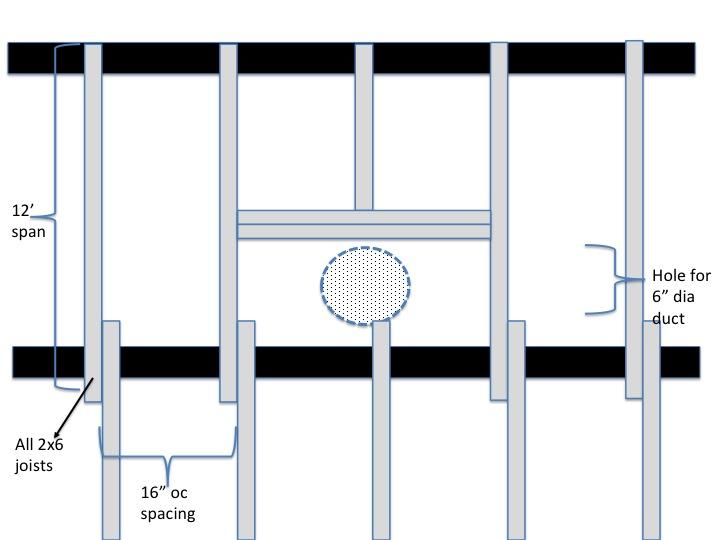 Range hood vent/cutting celing joist-slide2.jpg