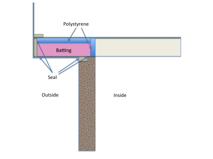 Rim Joist / Cantilever Insulation and exposed foam board-slide2_1483403657966.jpg