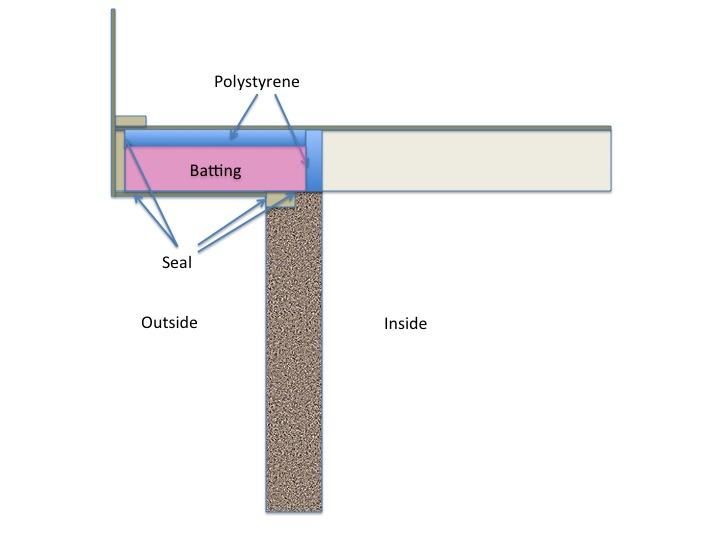 Rim Joist / Cantilever Insulation and exposed foam board-slide2_1483403657966.jpg