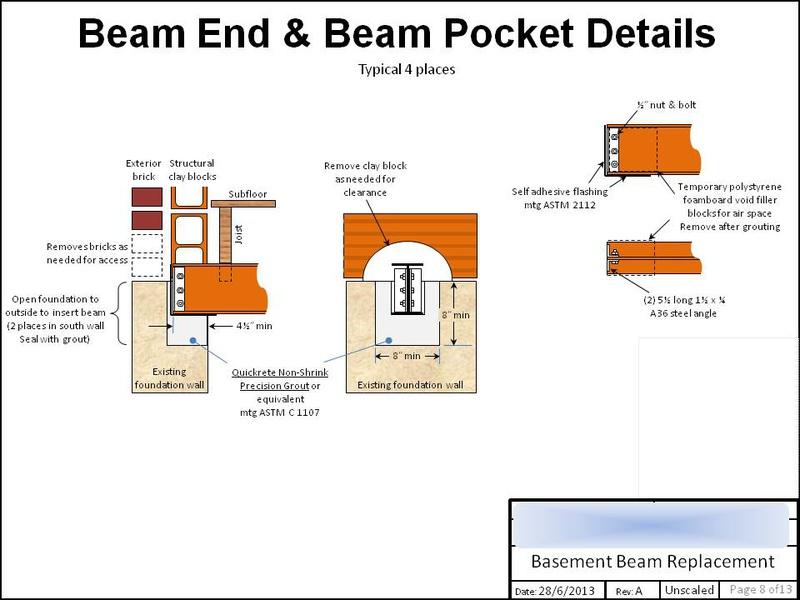 The Beam Project-slide8.jpg